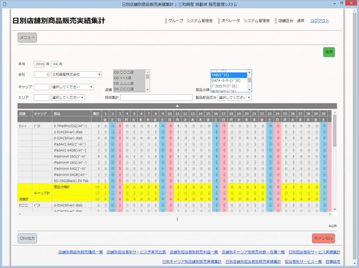 三和興産株式会社様 移動体販売管理システム   実績/導入事例 ...